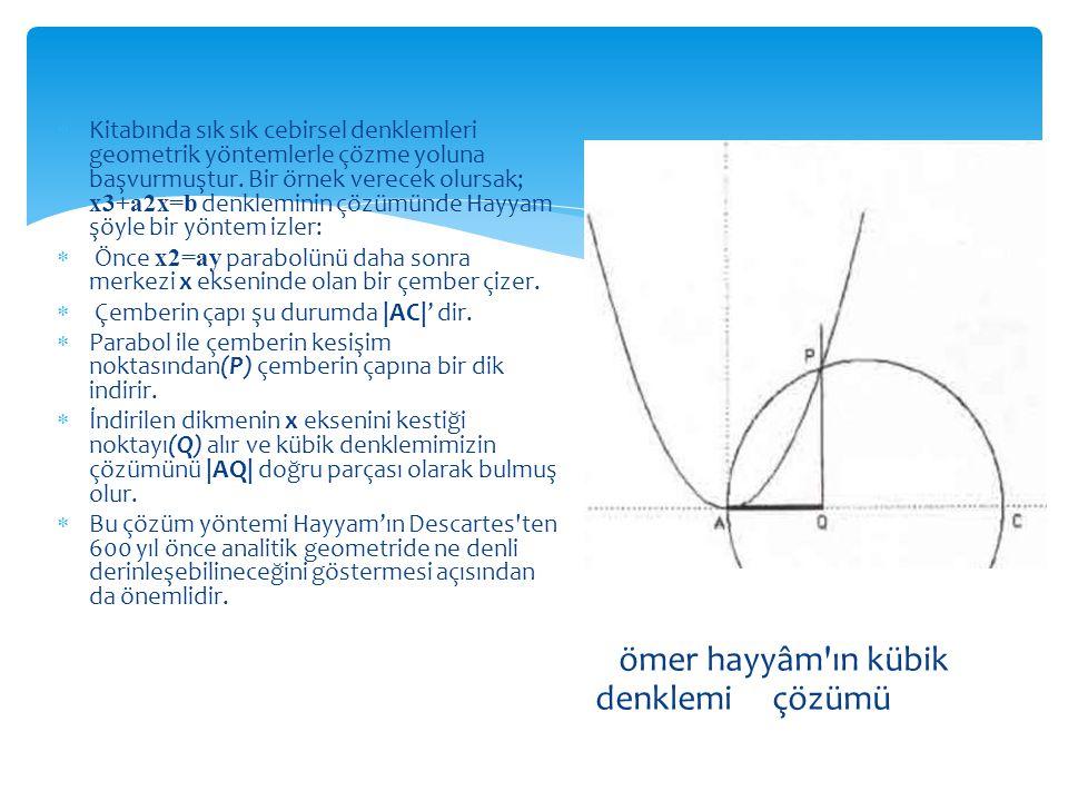 ömer hayyâm ın kübik denklemi çözümü