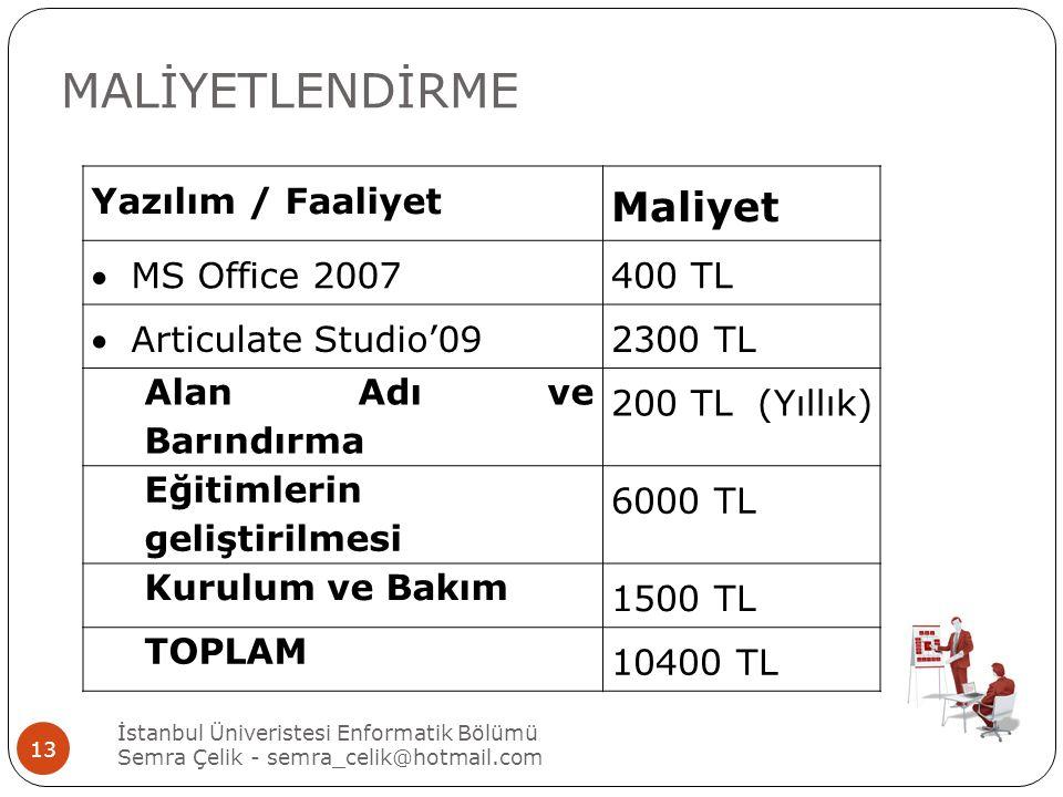 MALİYETLENDİRME Maliyet Yazılım / Faaliyet MS Office 2007 400 TL
