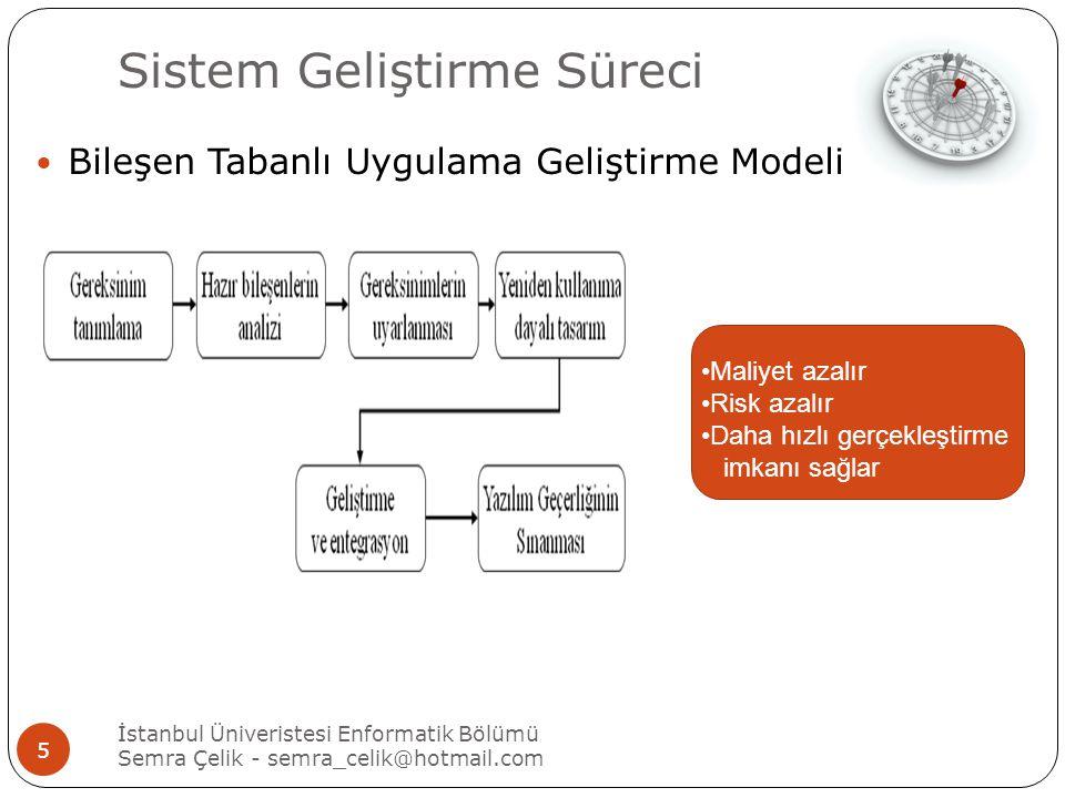 Sistem Geliştirme Süreci