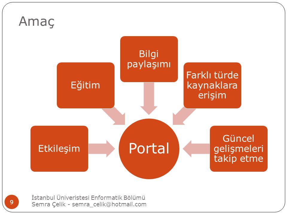 Amaç Portal. Etkileşim. Eğitim. Bilgi paylaşımı. Farklı türde kaynaklara erişim. Güncel gelişmeleri takip etme.