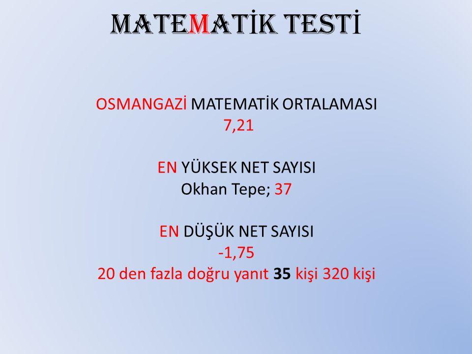 MATEMATİK TESTİ OSMANGAZİ MATEMATİK ORTALAMASI 7,21