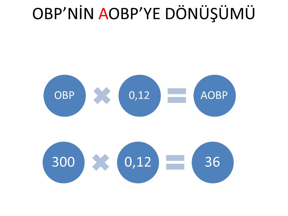 OBP'NİN AOBP'YE DÖNÜŞÜMÜ