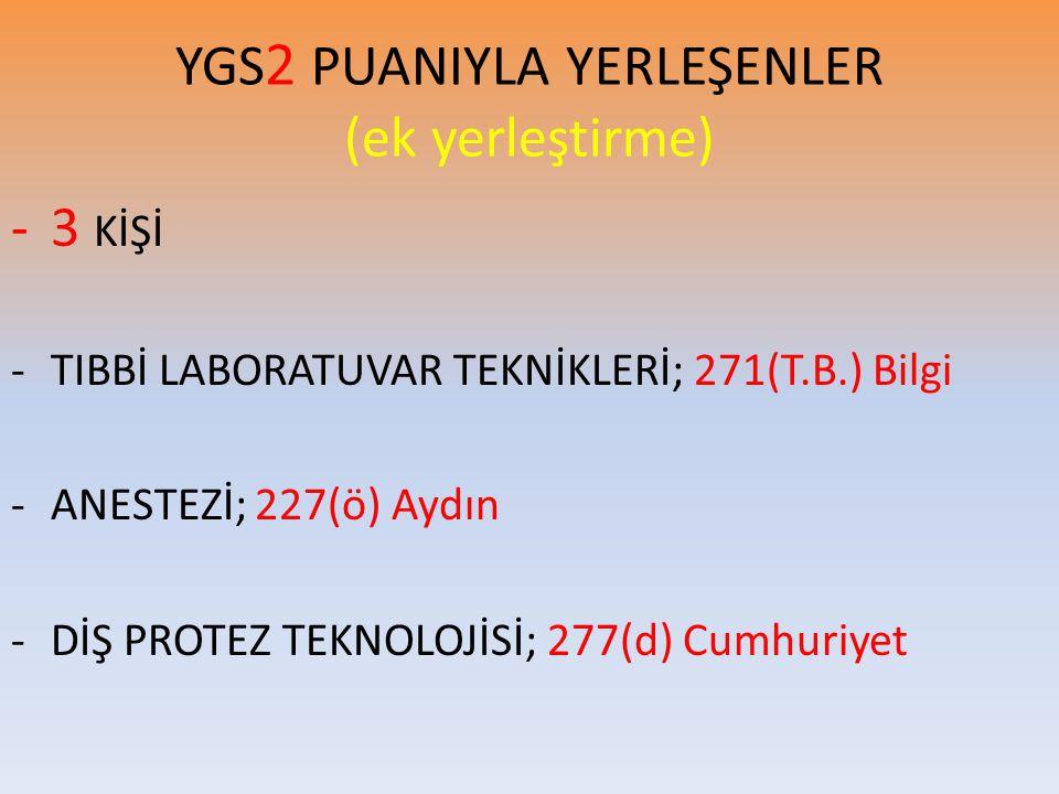 YGS2 PUANIYLA YERLEŞENLER (ek yerleştirme)