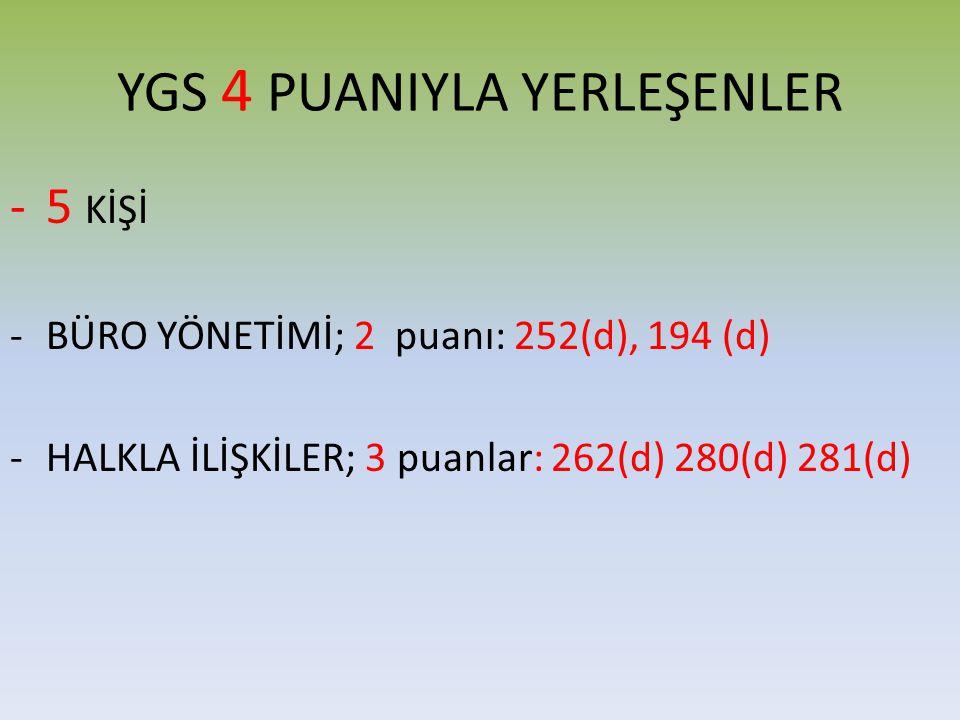 YGS 4 PUANIYLA YERLEŞENLER