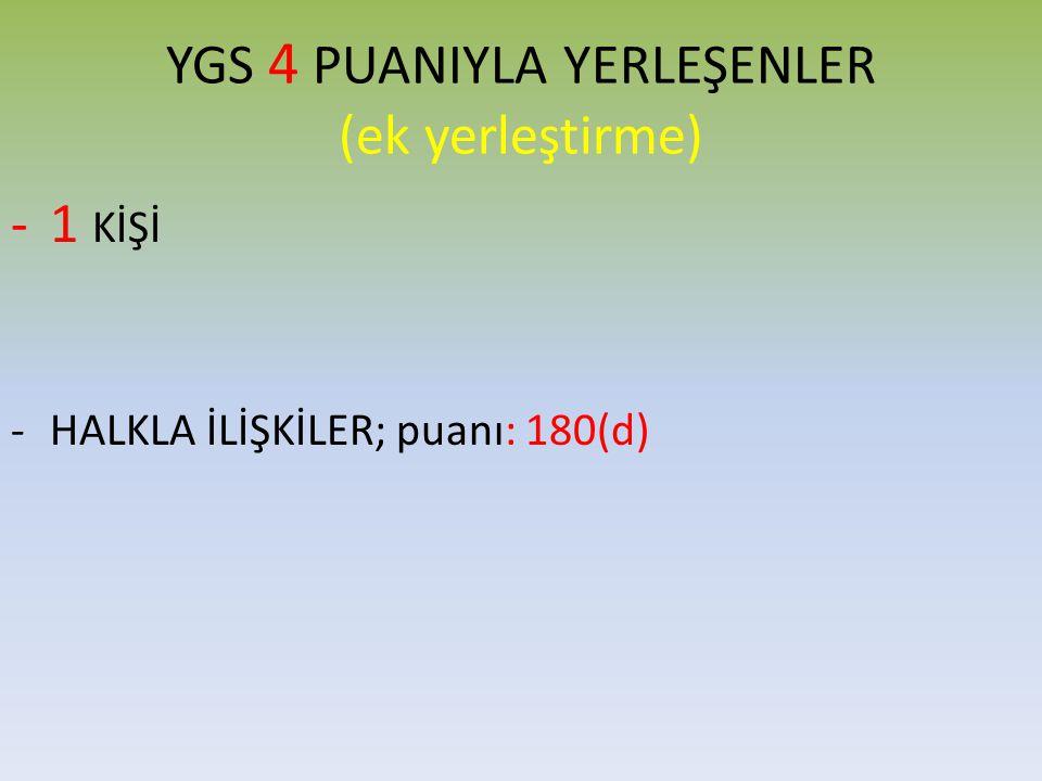 YGS 4 PUANIYLA YERLEŞENLER (ek yerleştirme)
