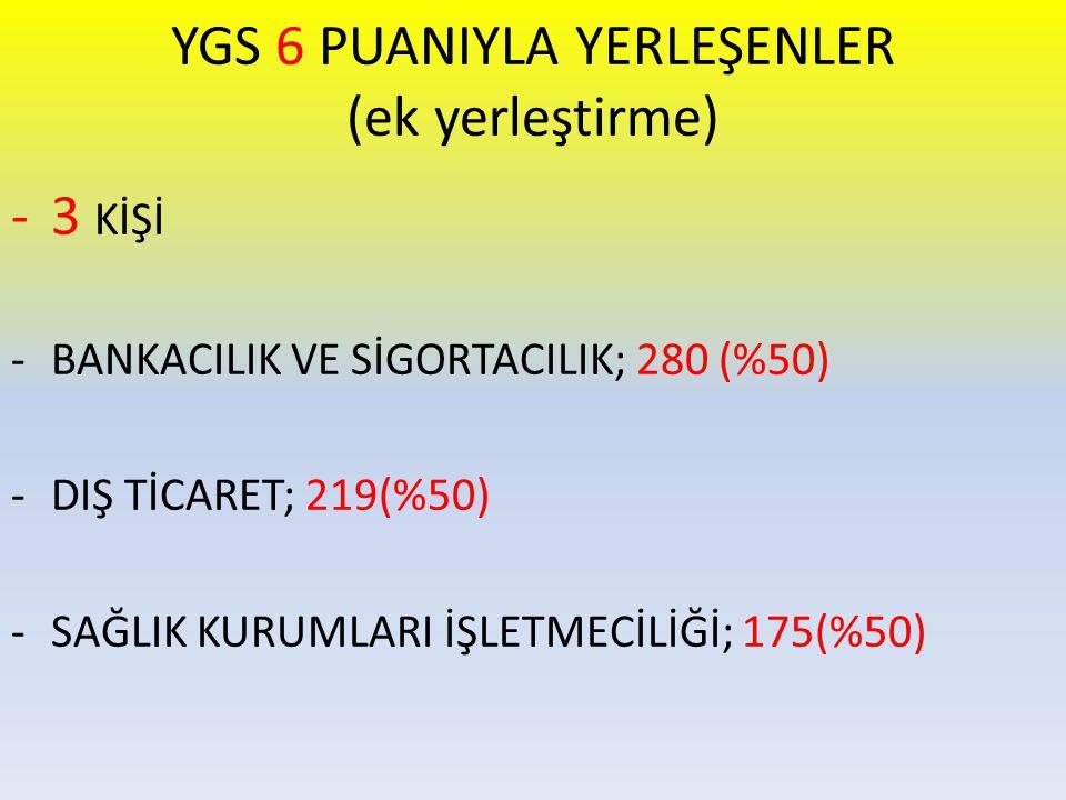 YGS 6 PUANIYLA YERLEŞENLER (ek yerleştirme)