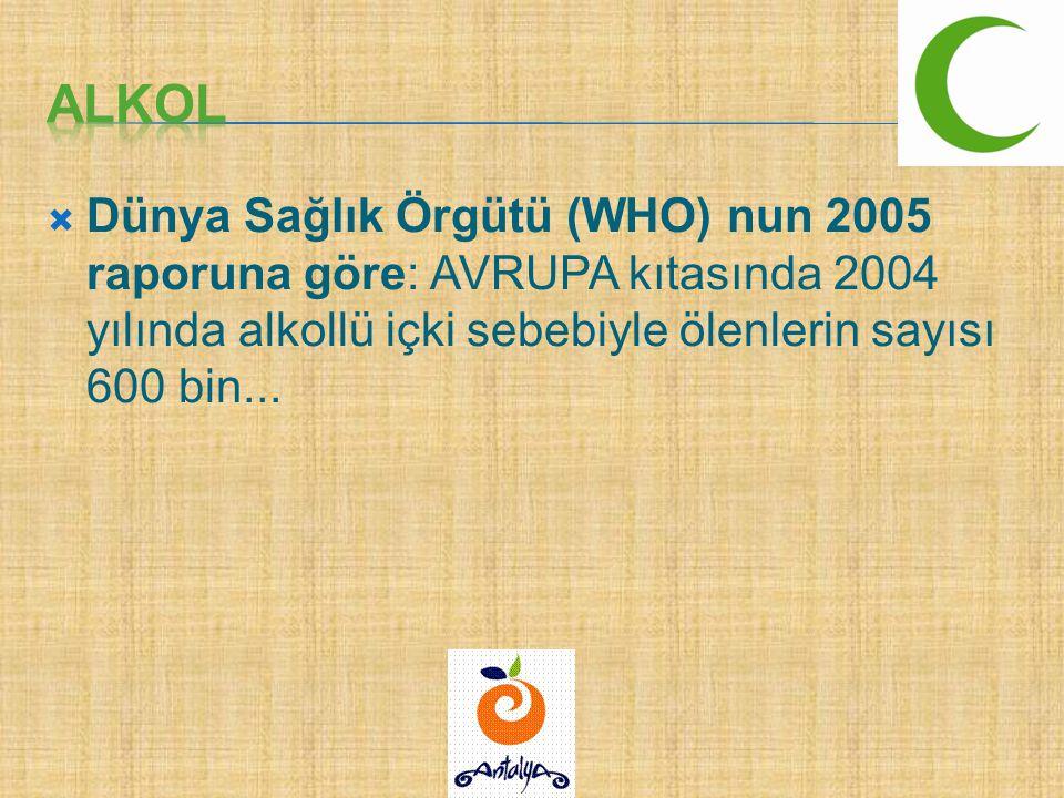 14.04.2017 ALKOL. Dünya Sağlık Örgütü (WHO) nun 2005 raporuna göre: AVRUPA kıtasında 2004 yılında alkollü içki sebebiyle ölenlerin sayısı 600 bin...
