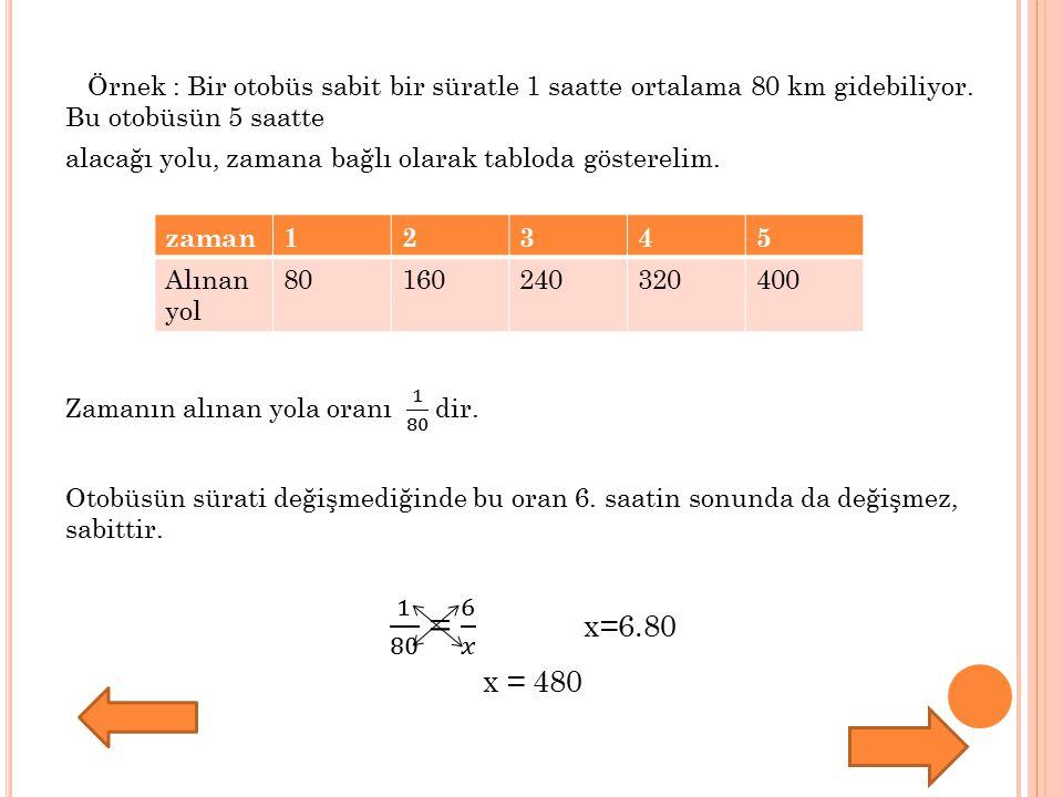 Örnek : Bir otobüs sabit bir süratle 1 saatte ortalama 80 km gidebiliyor. Bu otobüsün 5 saatte