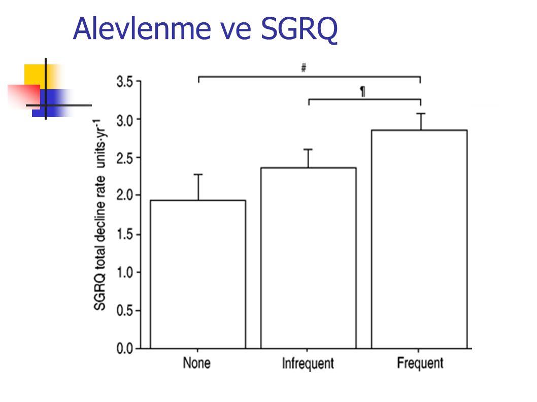 Alevlenme ve SGRQ Alevlenmenin Sağlıkla ilgili yaşam kalitesi üzerine etkisi