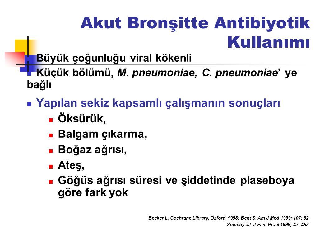 Akut Bronşitte Antibiyotik Kullanımı