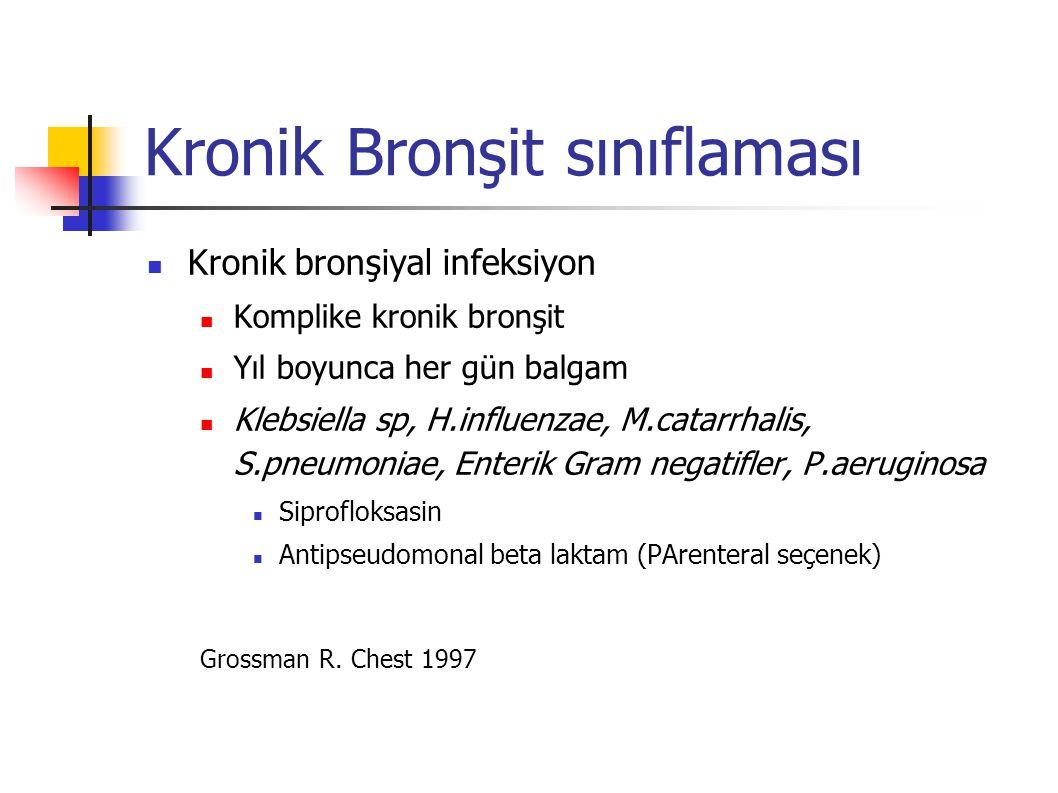 Kronik Bronşit sınıflaması