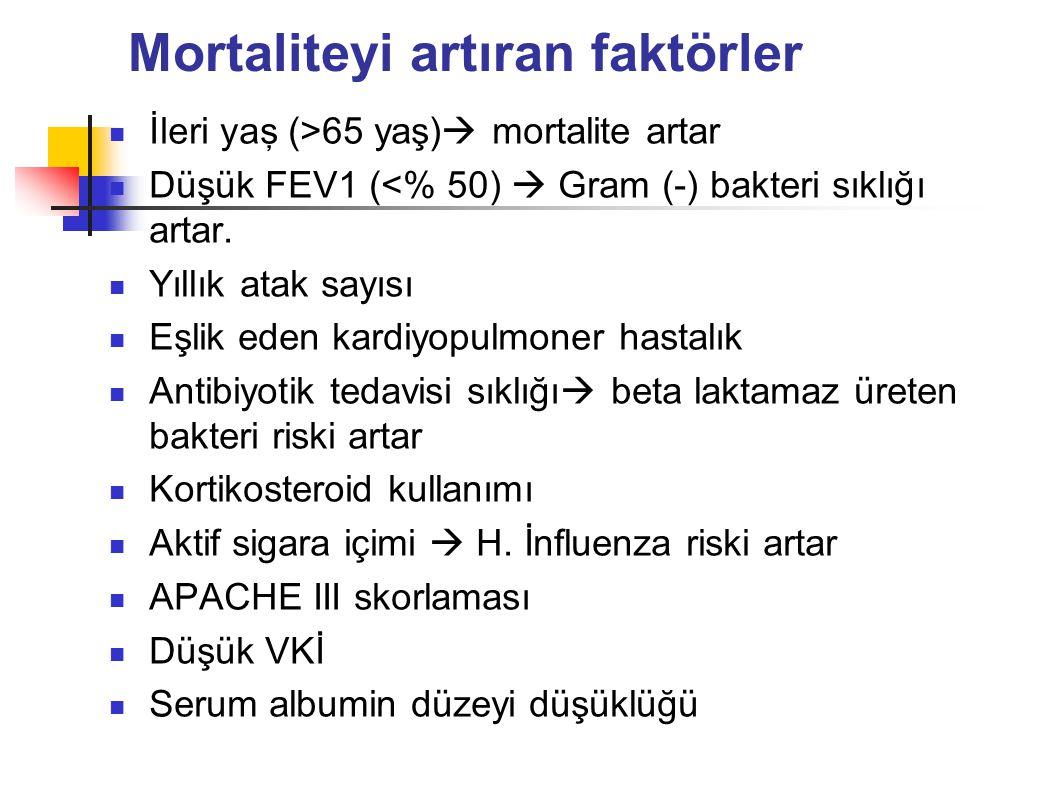 Mortaliteyi artıran faktörler