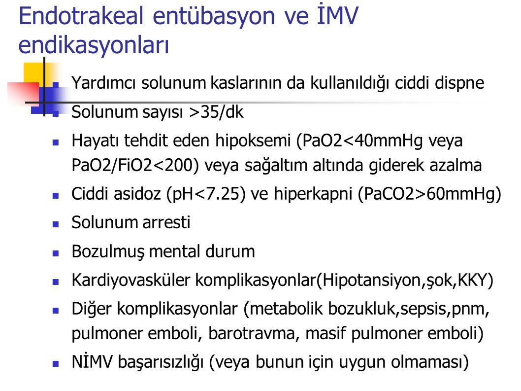 Endotrakeal entübasyon ve İMV endikasyonları