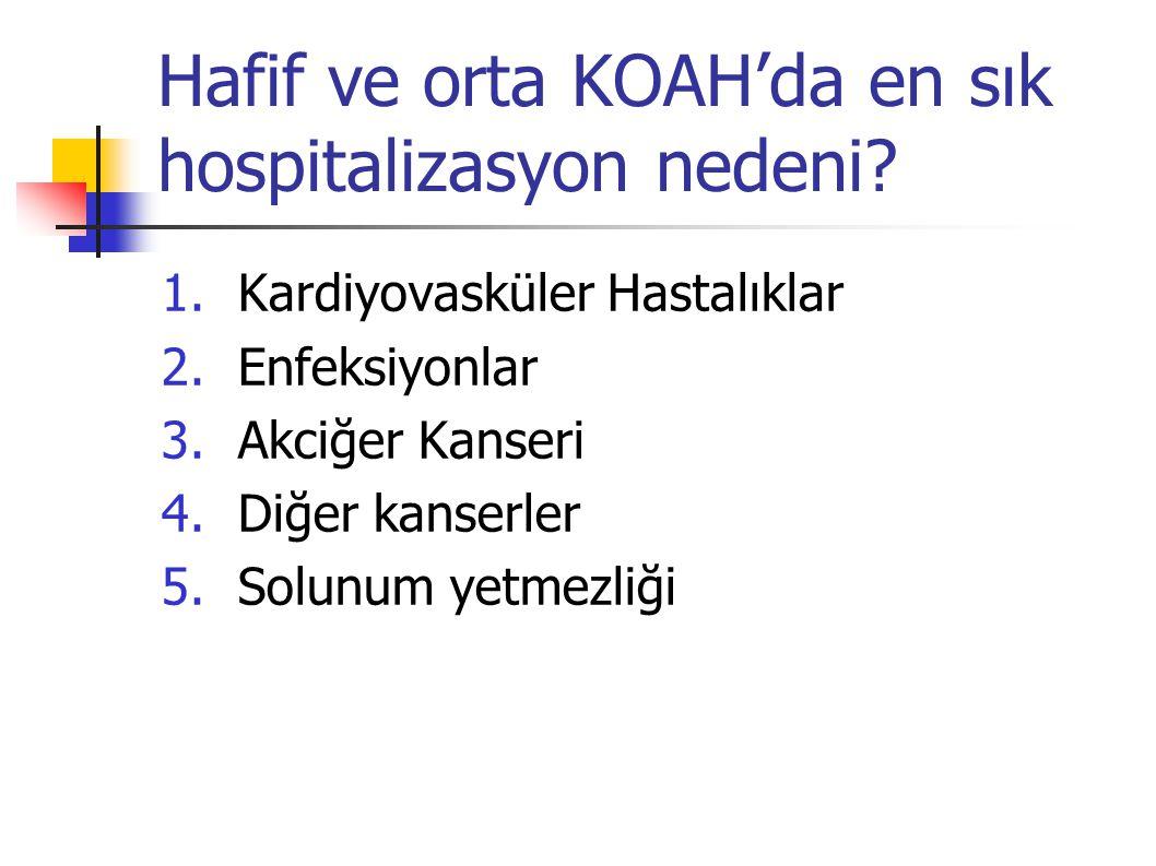 Hafif ve orta KOAH'da en sık hospitalizasyon nedeni