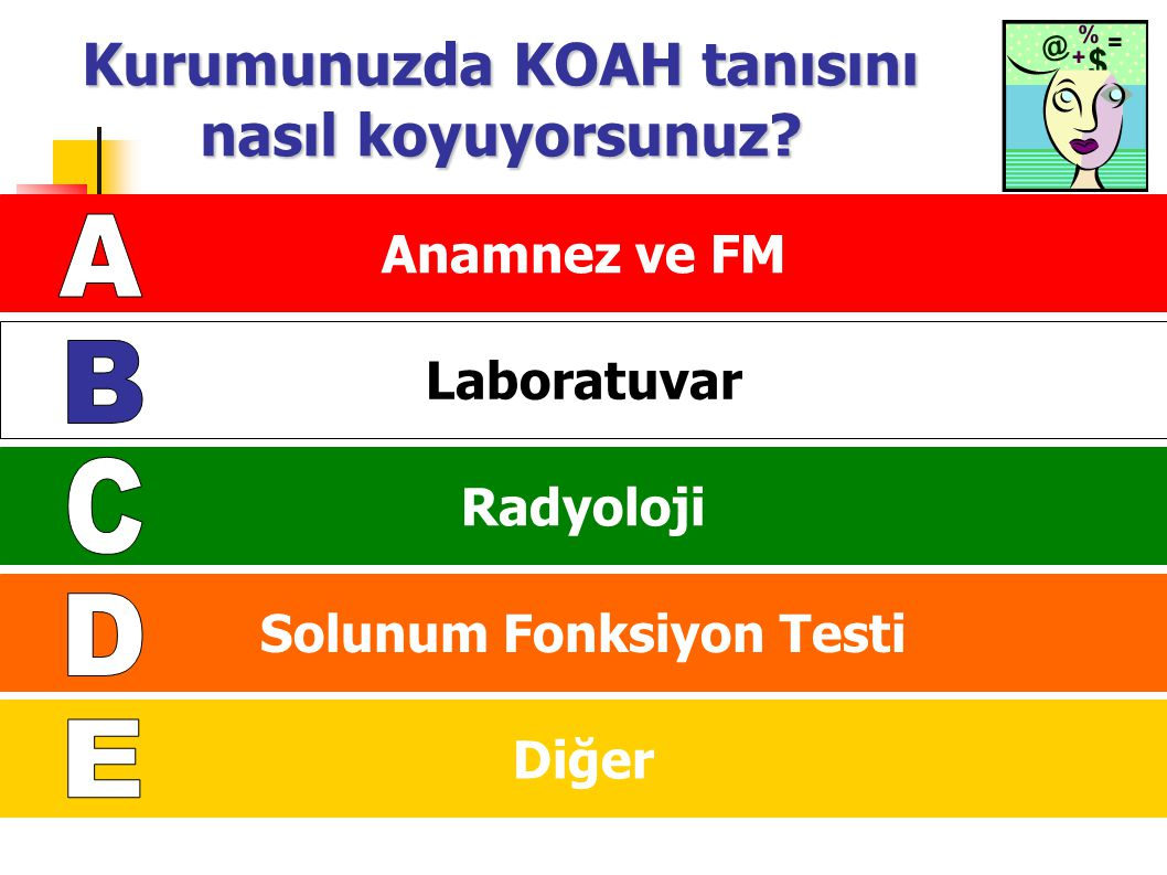 Kurumunuzda KOAH tanısını nasıl koyuyorsunuz Solunum Fonksiyon Testi