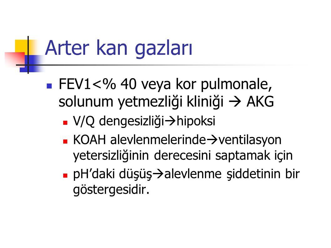Arter kan gazları FEV1<% 40 veya kor pulmonale, solunum yetmezliği kliniği  AKG. V/Q dengesizliğihipoksi.