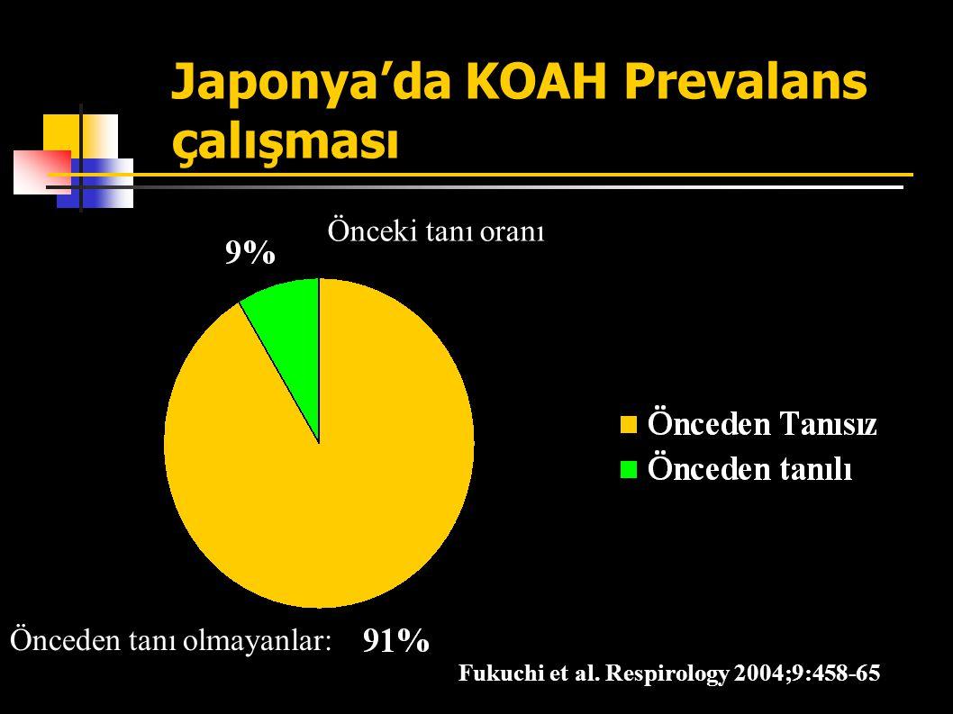Japonya'da KOAH Prevalans çalışması