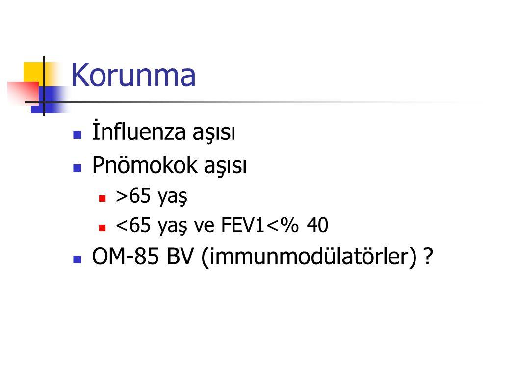 Korunma İnfluenza aşısı Pnömokok aşısı OM-85 BV (immunmodülatörler)