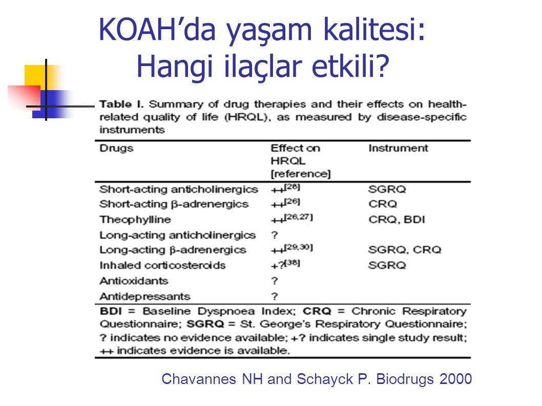 KOAH'da yaşam kalitesi: Hangi ilaçlar etkili