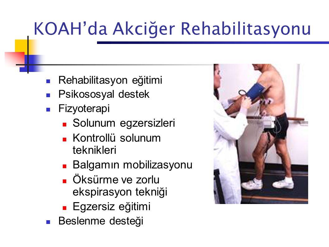 KOAH'da Akciğer Rehabilitasyonu