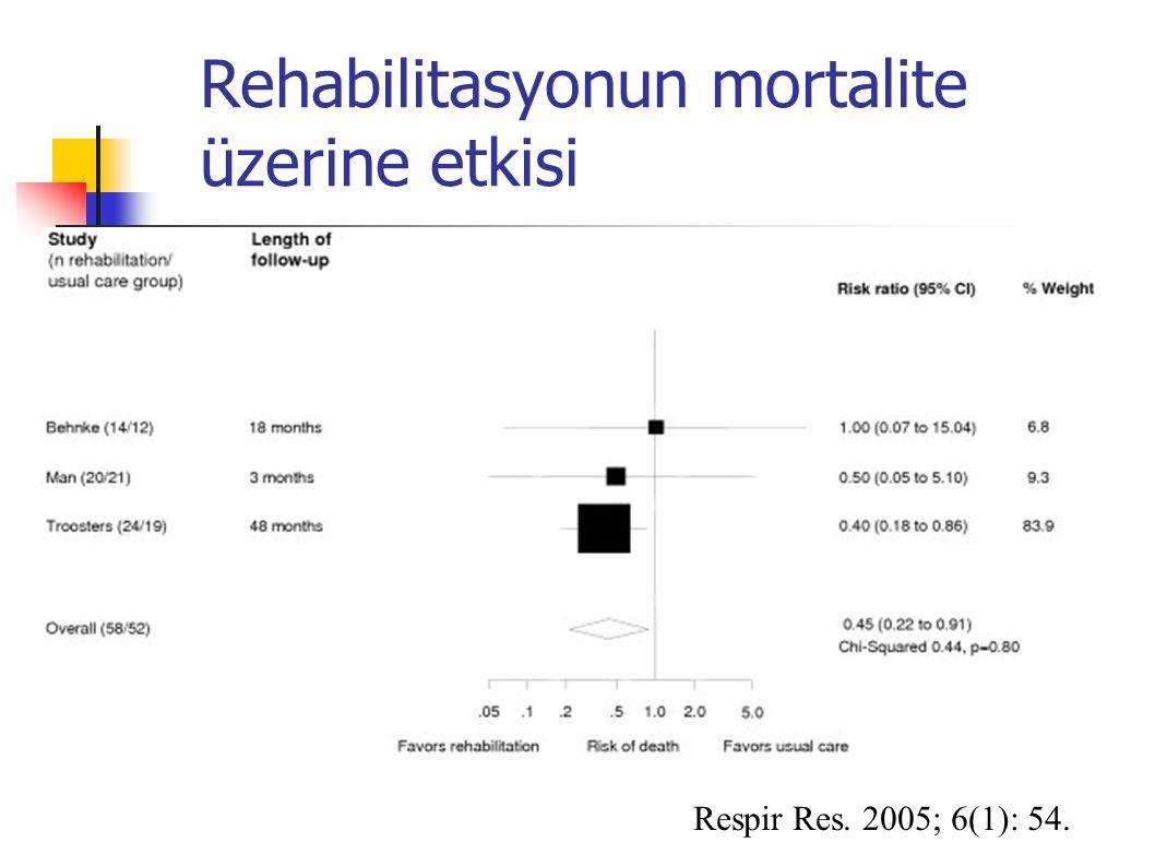 Rehabilitasyonun mortalite üzerine etkisi
