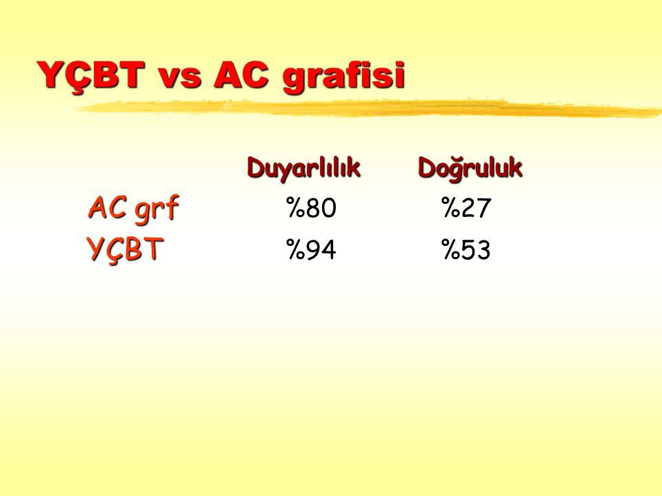 YÇBT vs AC grafisi Duyarlılık Doğruluk AC grf %80 %27 YÇBT %94 %53