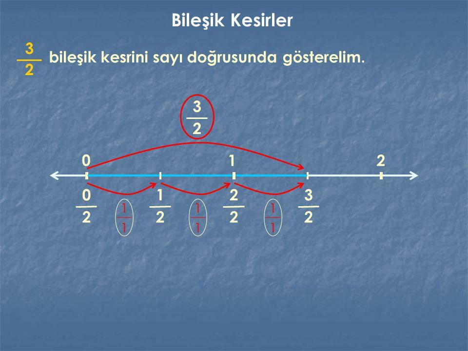 Bileşik Kesirler 3 bileşik kesrini sayı doğrusunda gösterelim. 2 3 2 1