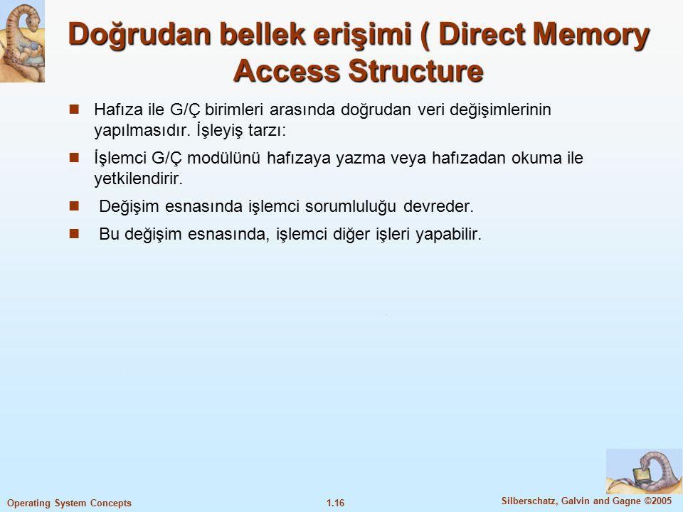 Doğrudan bellek erişimi ( Direct Memory Access Structure