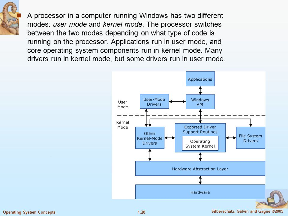 A processor in a computer running Windows has two different modes: user mode and kernel mode.