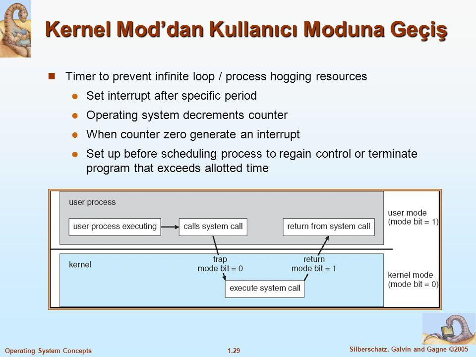 Kernel Mod'dan Kullanıcı Moduna Geçiş
