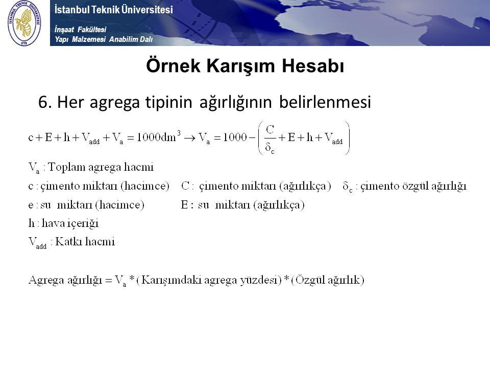 Örnek Karışım Hesabı 6. Her agrega tipinin ağırlığının belirlenmesi