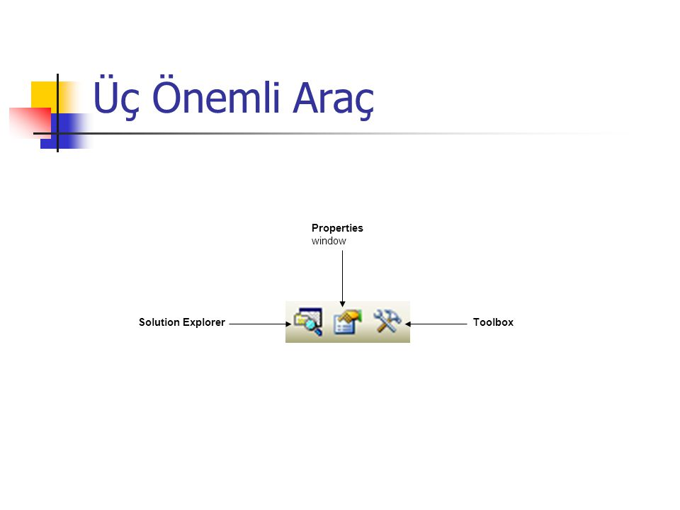 Üç Önemli Araç Solution Explorer Toolbox Properties window