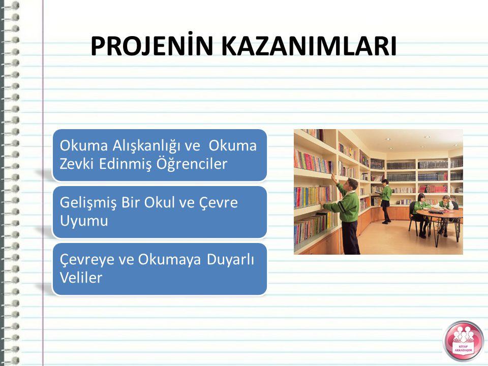 PROJENİN KAZANIMLARI Okuma Alışkanlığı ve Okuma Zevki Edinmiş Öğrenciler. Gelişmiş Bir Okul ve Çevre Uyumu.
