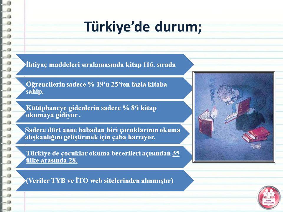 Türkiye'de durum; İhtiyaç maddeleri sıralamasında kitap 116. sırada