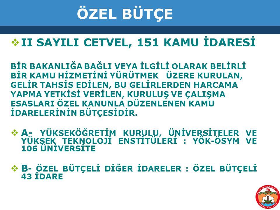 ÖZEL BÜTÇE II SAYILI CETVEL, 151 KAMU İDARESİ