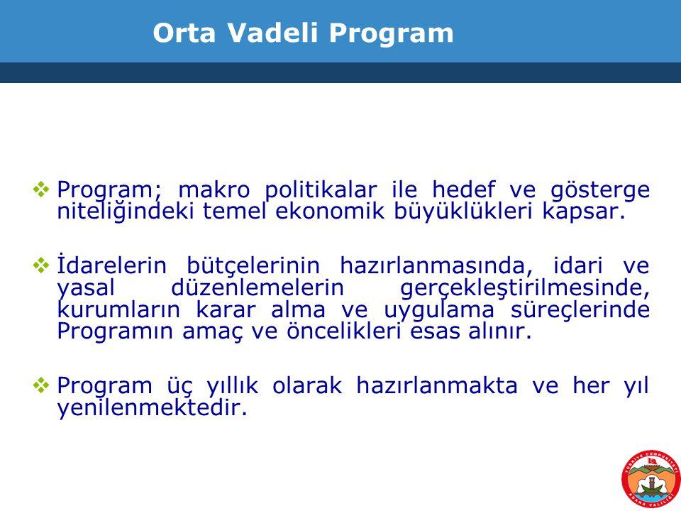 Orta Vadeli Program Program; makro politikalar ile hedef ve gösterge niteliğindeki temel ekonomik büyüklükleri kapsar.