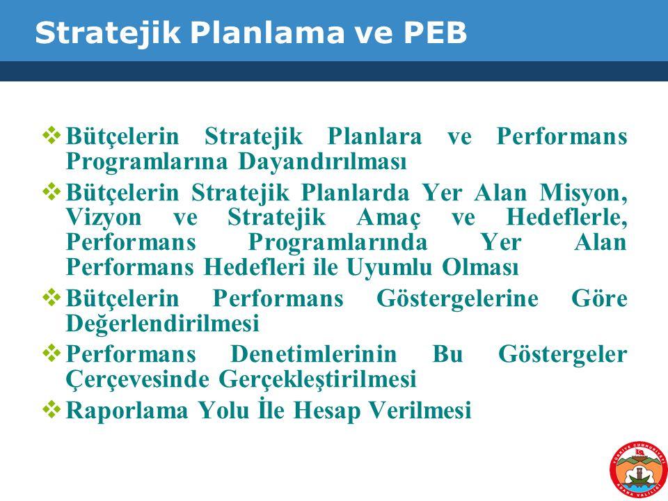 Stratejik Planlama ve PEB