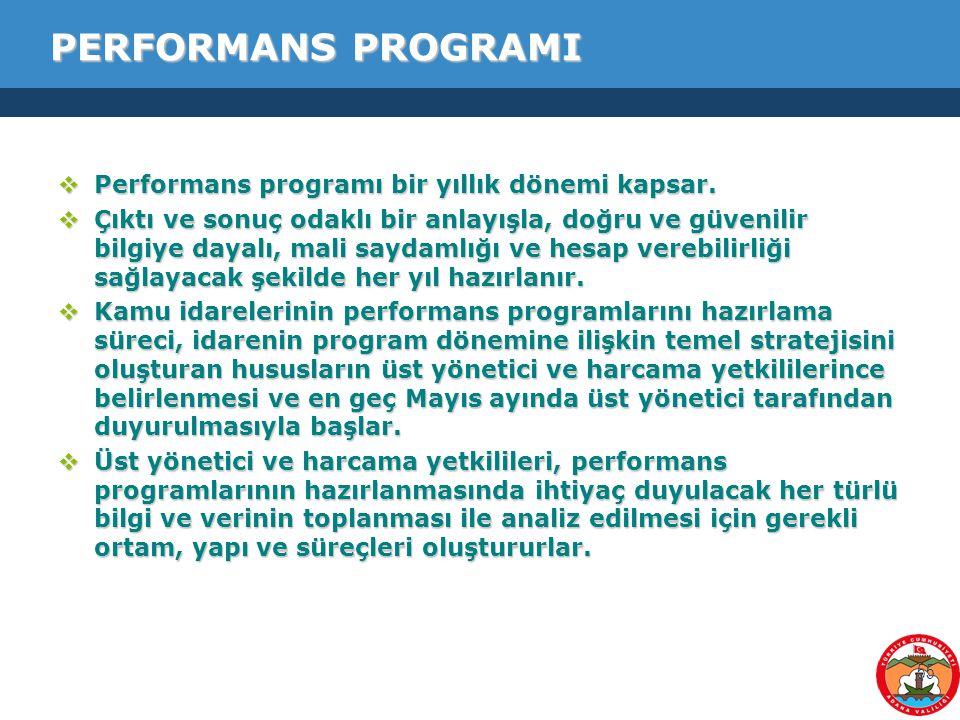 PERFORMANS PROGRAMI Performans programı bir yıllık dönemi kapsar.