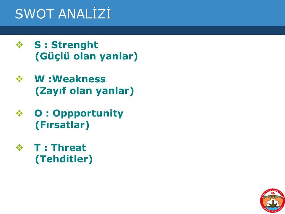 SWOT ANALİZİ S : Strenght (Güçlü olan yanlar) W :Weakness