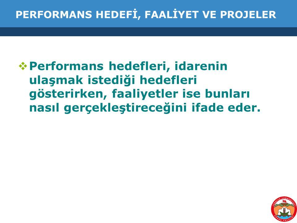 PERFORMANS HEDEFİ, FAALİYET VE PROJELER