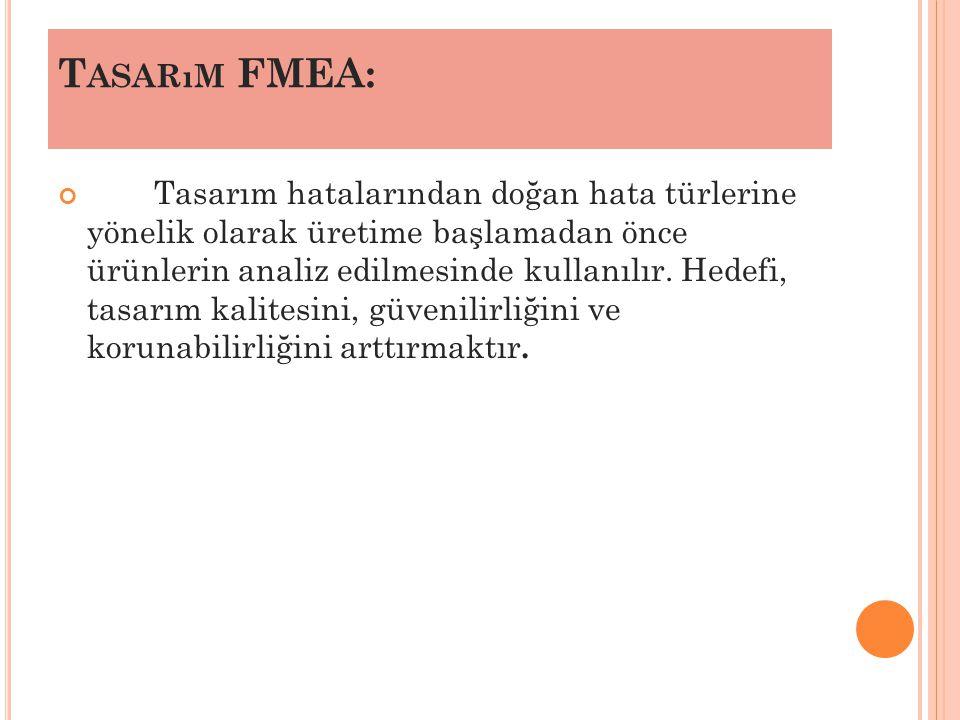 Tasarım FMEA: