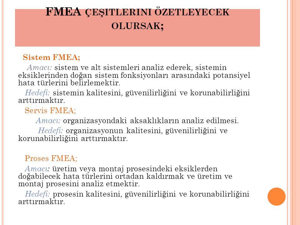 FMEA çeşitlerini özetleyecek olursak;