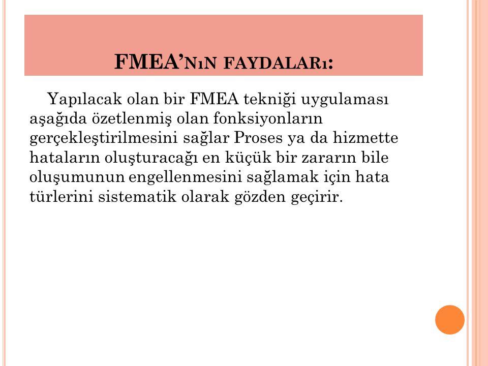 FMEA'nın faydaları:
