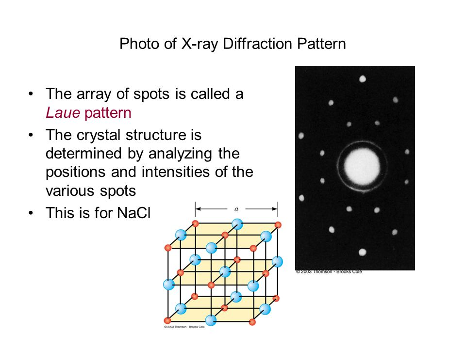 Photo of X-ray Diffraction Pattern