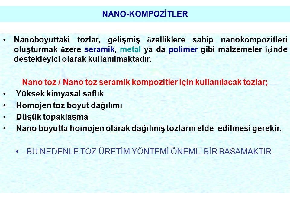 Nano toz / Nano toz seramik kompozitler için kullanılacak tozlar;