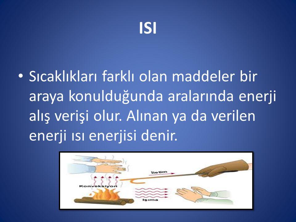 ISI Sıcaklıkları farklı olan maddeler bir araya konulduğunda aralarında enerji alış verişi olur.