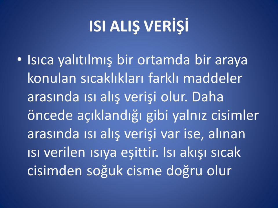 ISI ALIŞ VERİŞİ