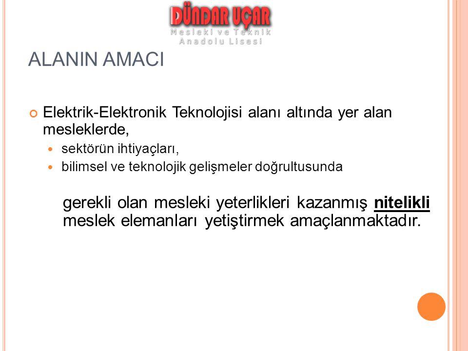 ALANIN AMACI Elektrik-Elektronik Teknolojisi alanı altında yer alan mesleklerde, sektörün ihtiyaçları,
