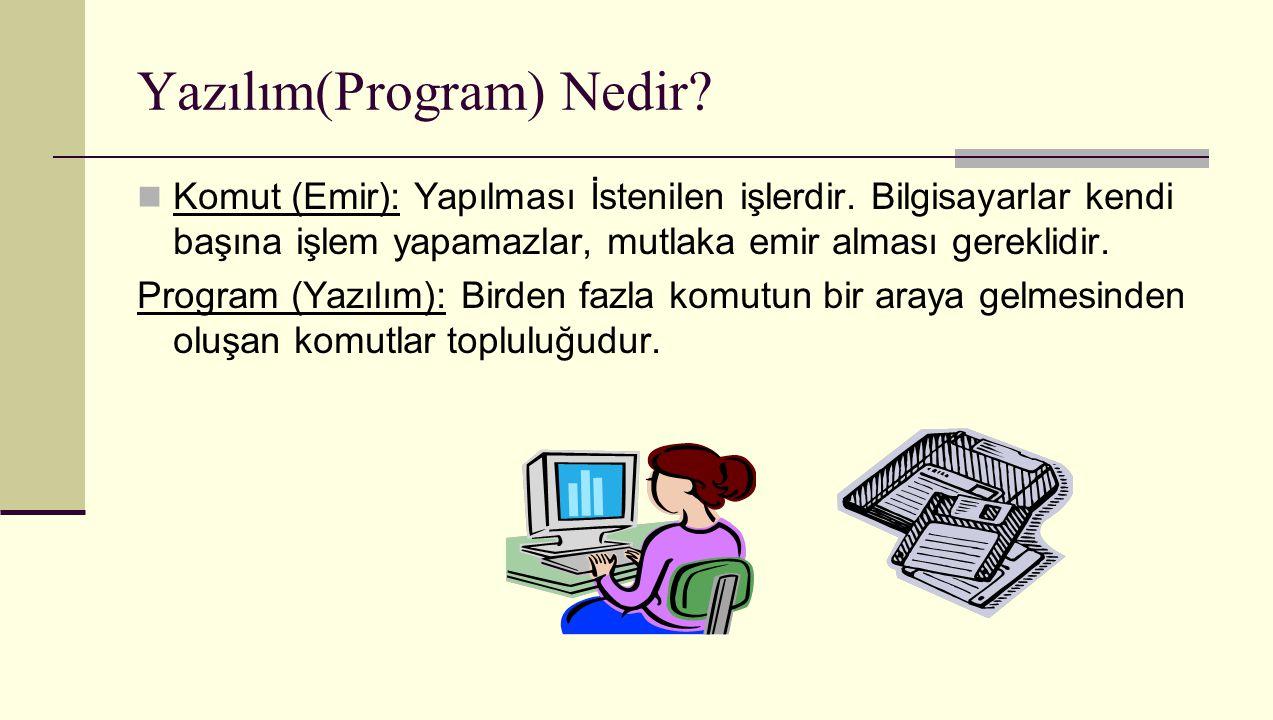 Yazılım(Program) Nedir