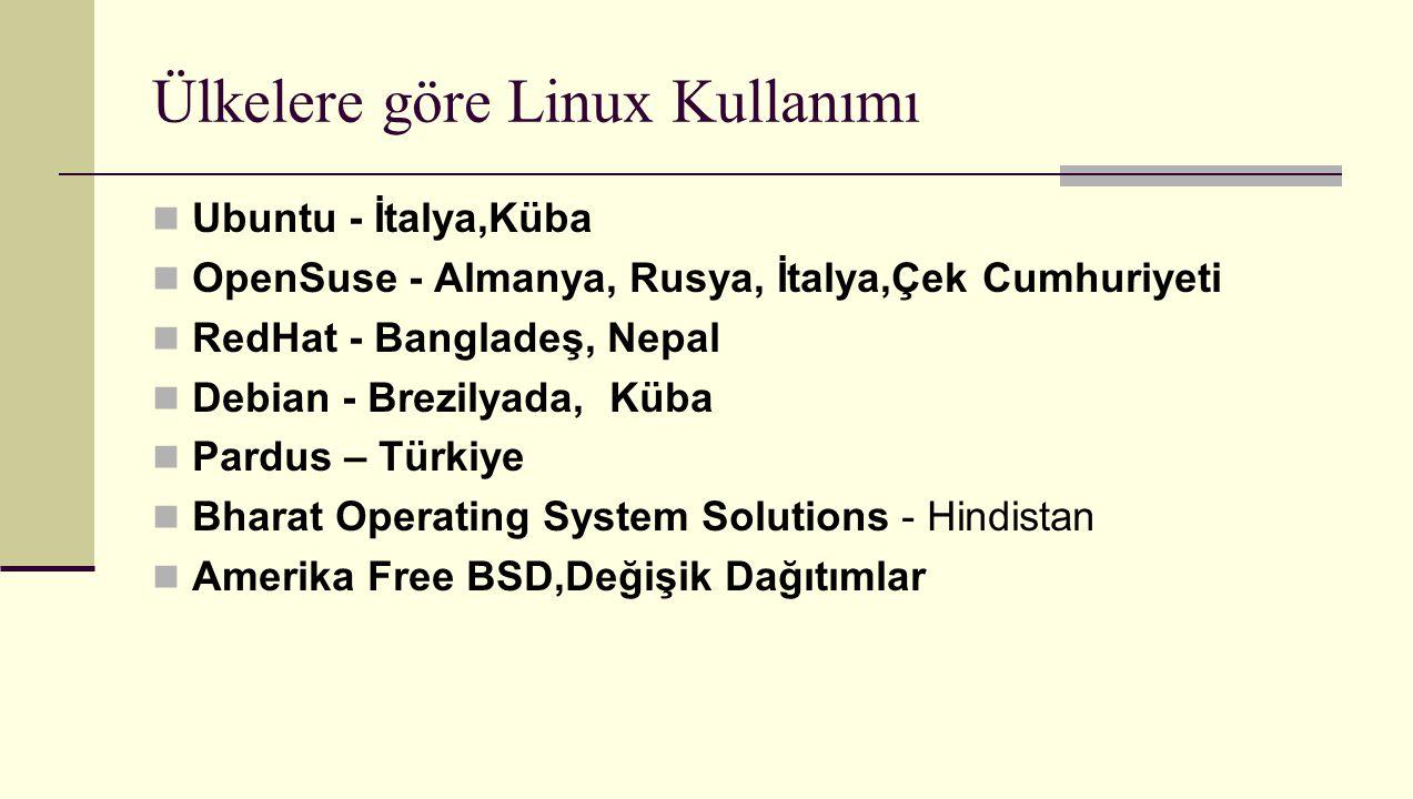 Ülkelere göre Linux Kullanımı